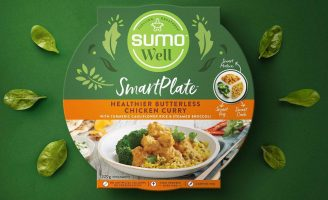 Packaging Design for SumoWell Smart Plates in Australia