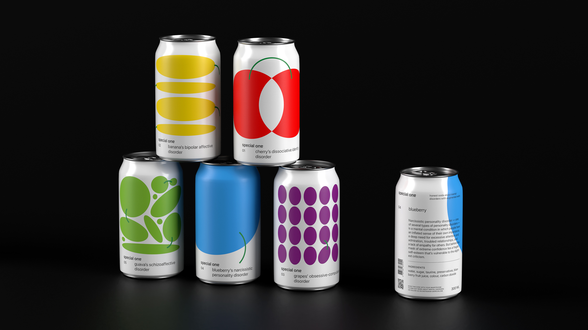 An Honest Soda About Mental Disorders Created by Student Gosha Chubukin