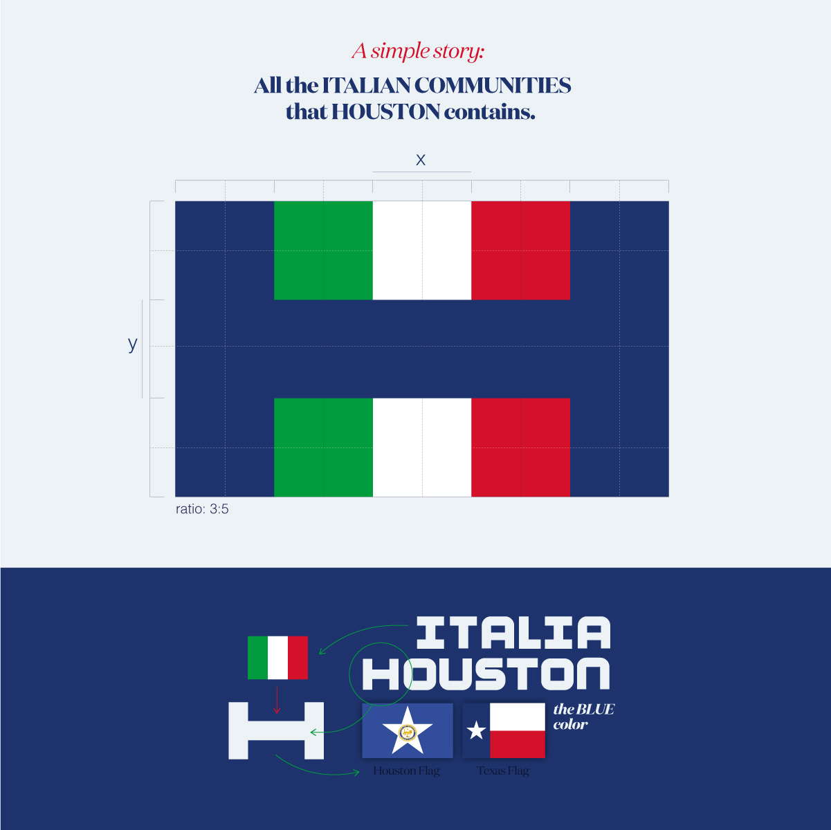 Branding for Italian Cultural and Community Center of Houston