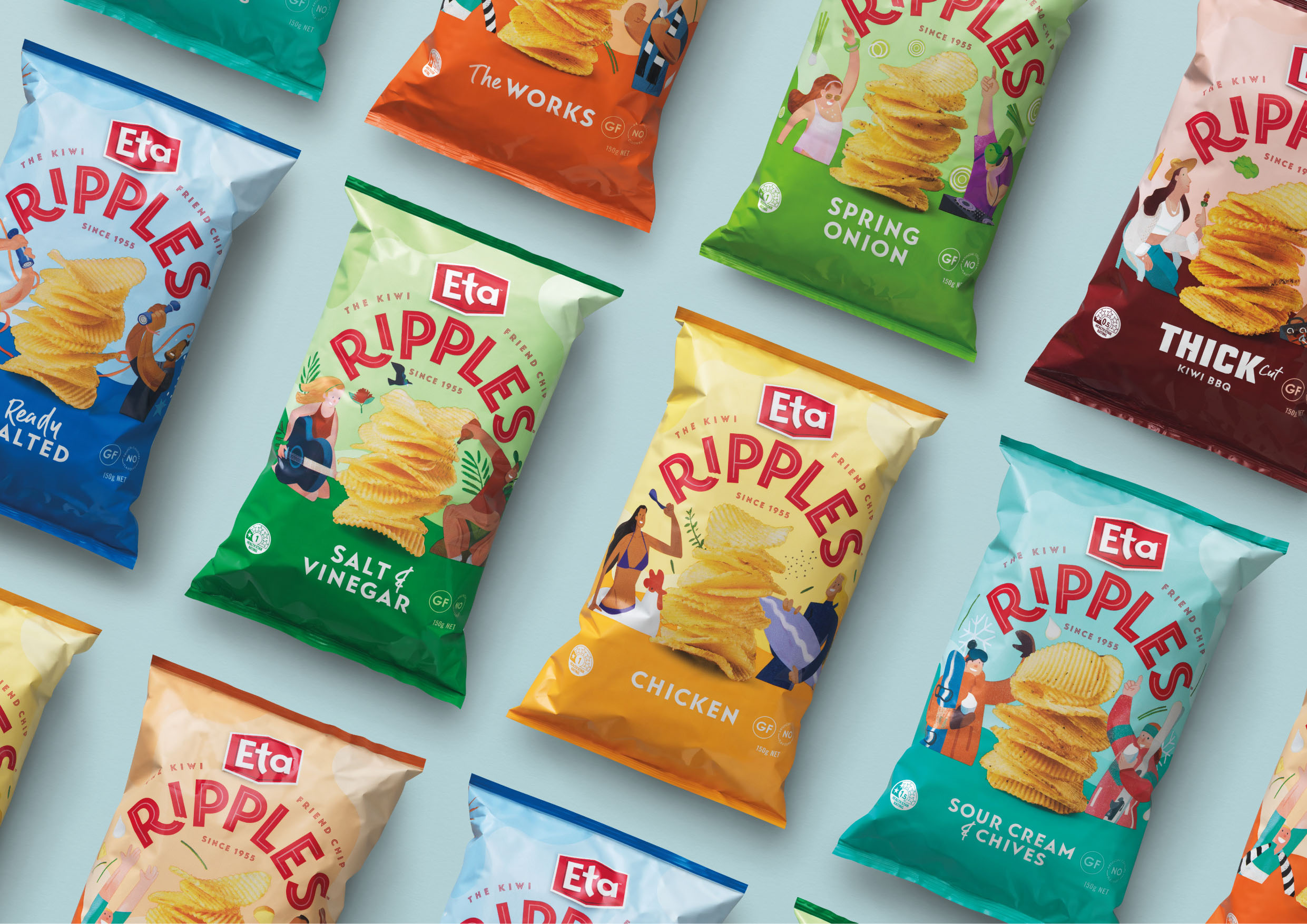 Eta Ripples Become Unforgettable With a Packaging Design Makeover