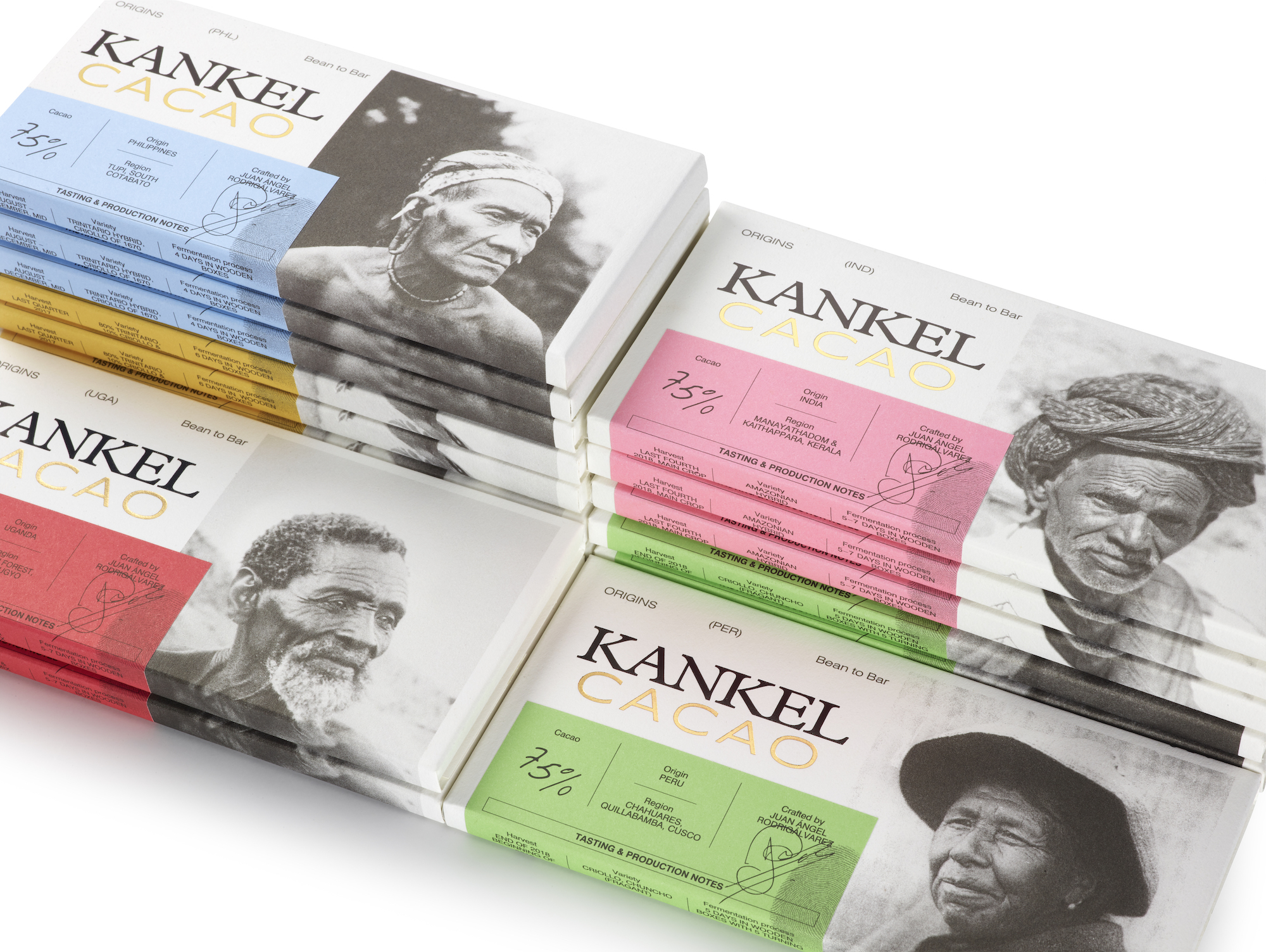 KANKEL CACAO Exploring and Discovering the World of Cacao